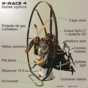 options du X-Race Tiger