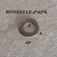 RONDELLE PLATE INOX M,20 M